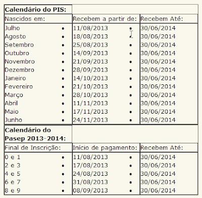 Calendrio Pis Pasep 20142015 Tabela Pis 2014 | Autos Weblog