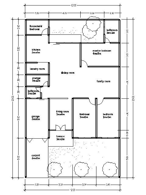 House plans 300 sq meters - Gorgeous housessquare meters ...
