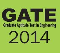GATE Syllabus For Agricultural Engineering
