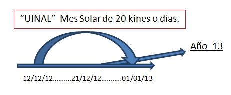 http://1.bp.blogspot.com/-EbcQvawozo4/UBaAvwX-kZI/AAAAAAAAGA0/1BX8KpqLUII/s1600/Punto+Conve+02.jpg