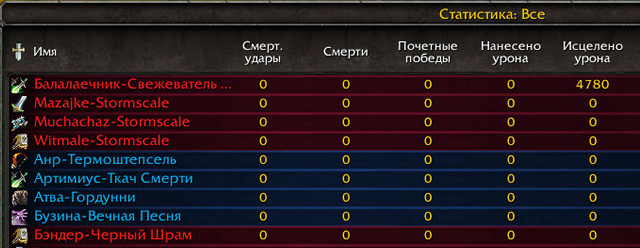 World of Warcraft: WoW: PvP-сталкеры