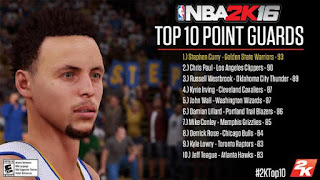 NBA 2K16 top point guards