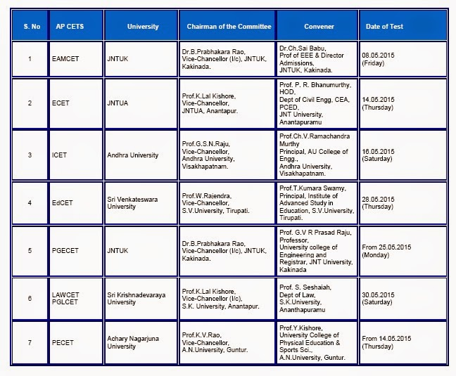 AP CETs Schedule 2015