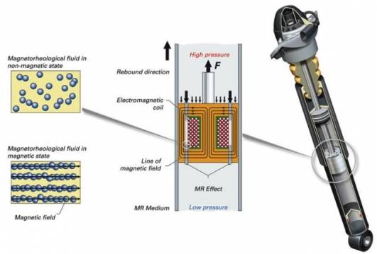 active and passive satellite pdf current