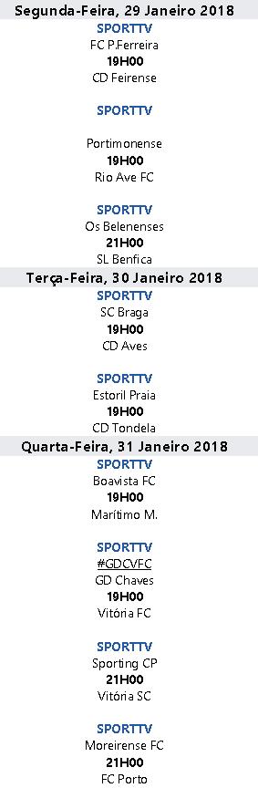 Liga Nós 2017-2018 20ºJornada