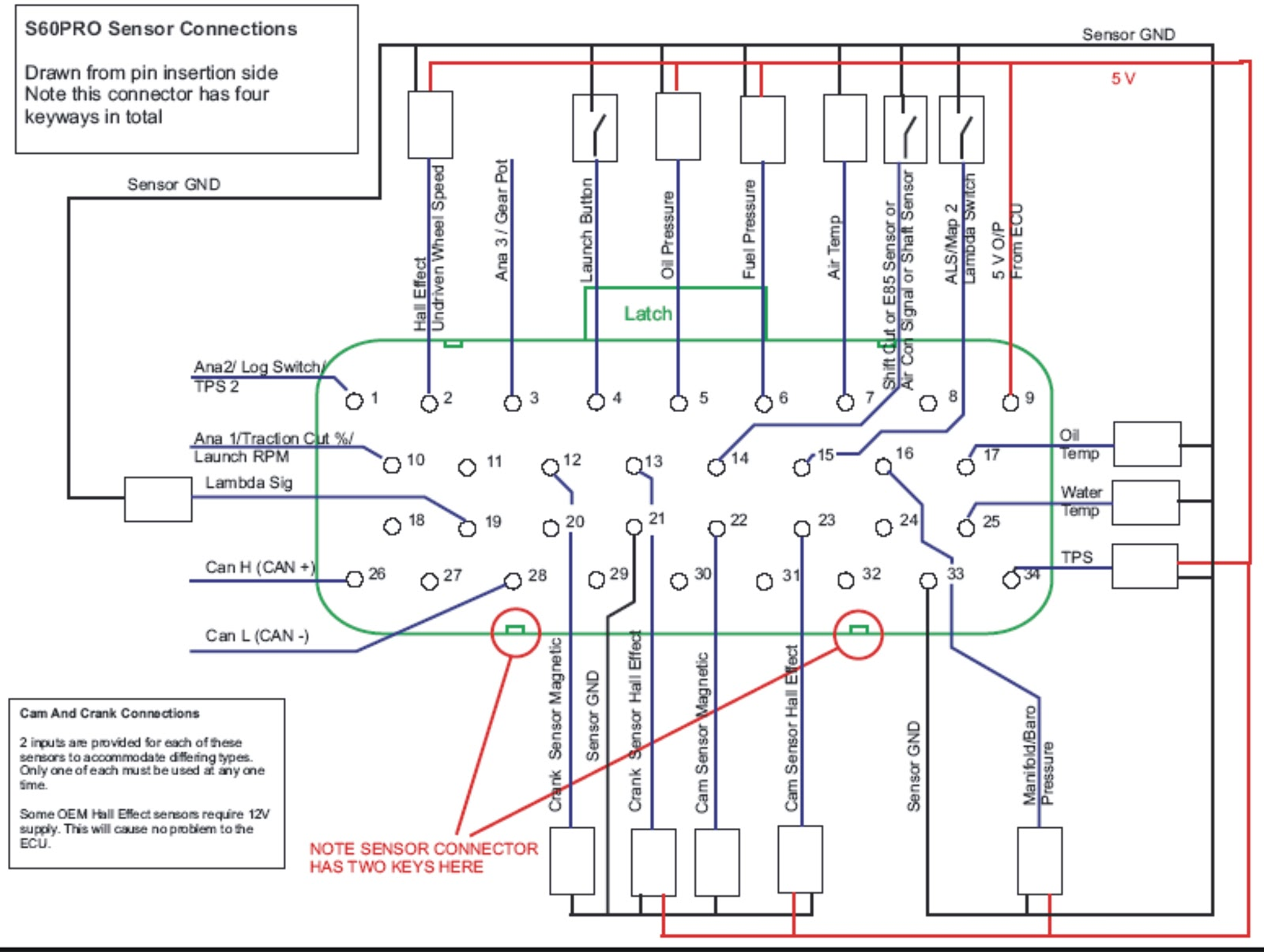 Volvo S60 Sensor Connections Wiring Diagram