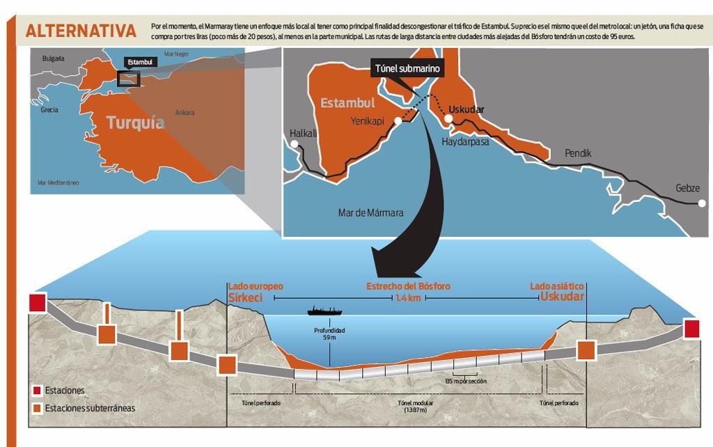 Túnel Eurasia: el más profundo del mundo