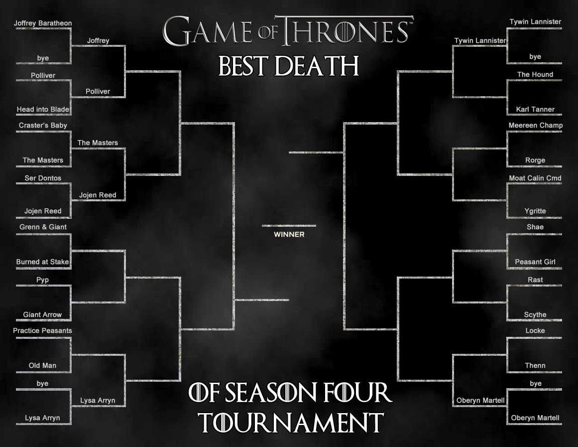 Every Death of Season 4 Game of Thrones Montage