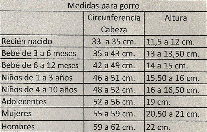 SOMBRERO DE VERANO PASO A PASO CON VÍDEO TUTORIAL - SUMMER HAT WITH STEP BY STEP TUTORIAL VIDEO