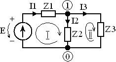 как преобразовать число со знаком в vhdl