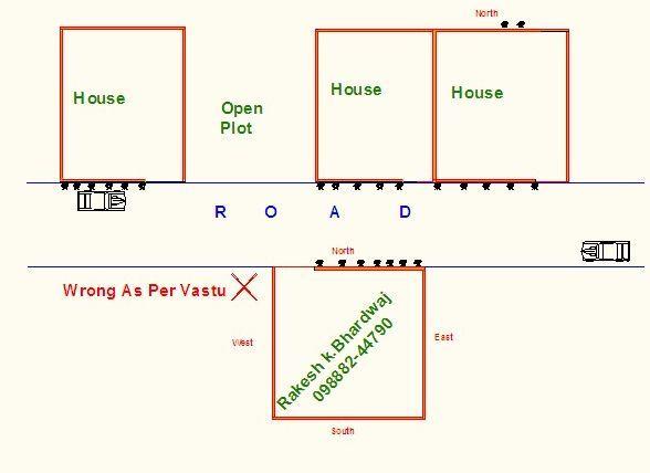 Vastu Shastra Consultant Remedies For Road Hit Plot T