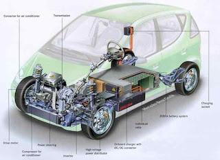 Skema Mobil listrik indonesia