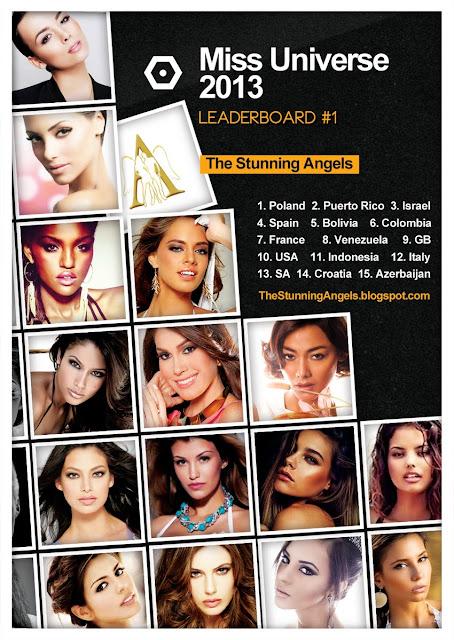 Go Back  gt  Images For  gt  Miss Universe 2013 FavoritesMiss Universe 2013 Favorites