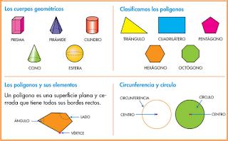 http://www.primerodecarlos.com/TERCERO_PRIMARIA/mayo/Unidad11/mates/actividades/resumen/index.html