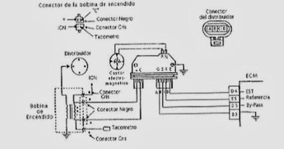 mantenimiento el u00c9ctrico en automotores  sistema de