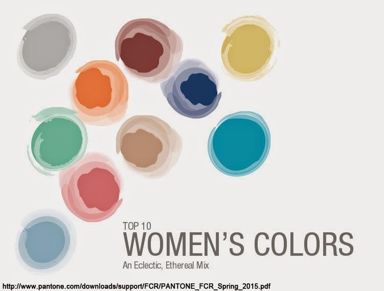 Colores de Moda Primavera/Verano 2015 Mujer, Instituto Pantone
