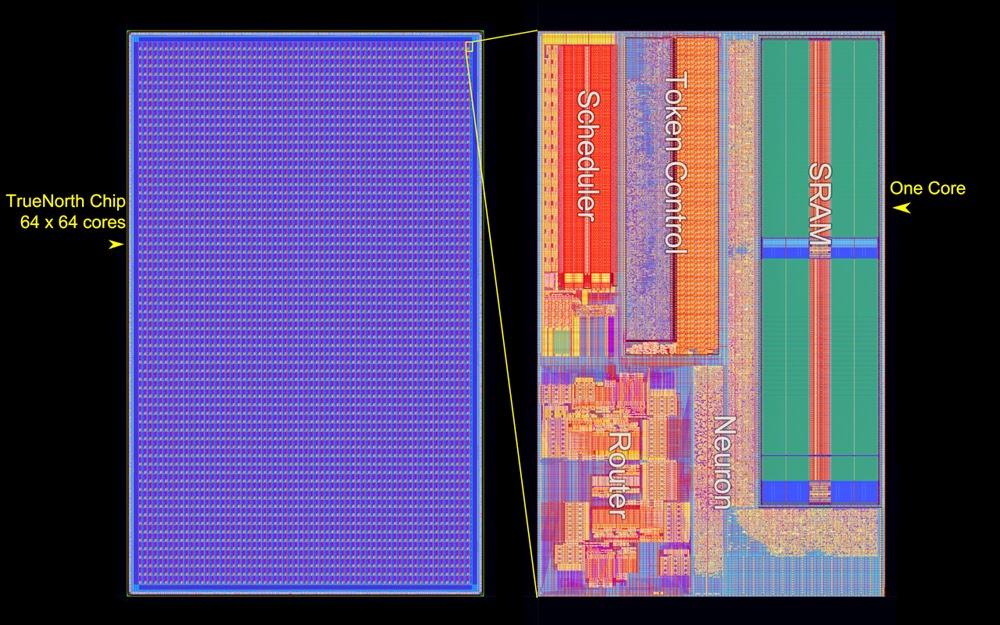TrueNorth: El Chip Que Puede Aprender Como Un Cerebro Humano