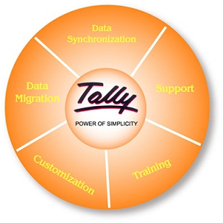 Learn Tally.ERP 9 - Total 22 Chapters Compiled Free PDF eBook