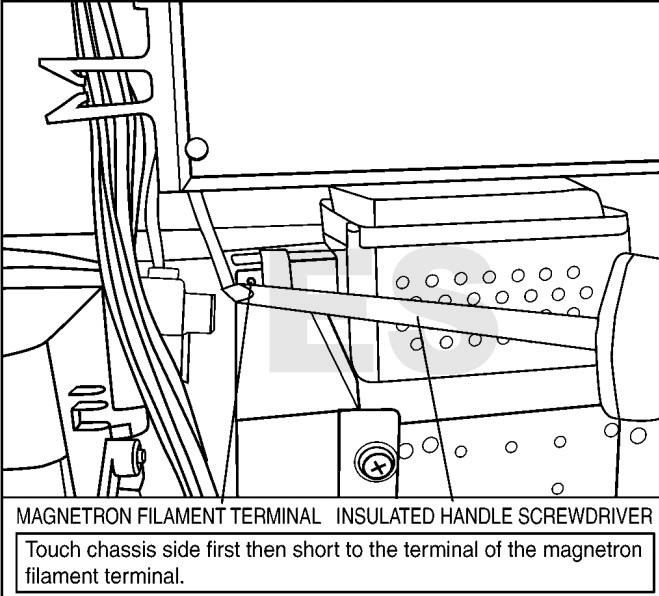 firmware download  panasonic microwave oven nn-cs596a - nn-cs596s - troubleshooting