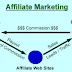 Different Types of Affiliate Marketing Programs You Can Earn Money From