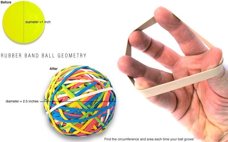 Is for explore rubber band ball geometry