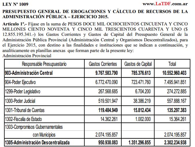 Ya rige el presupuesto 2015 de tierra del fuego de for Programa para hacer presupuestos