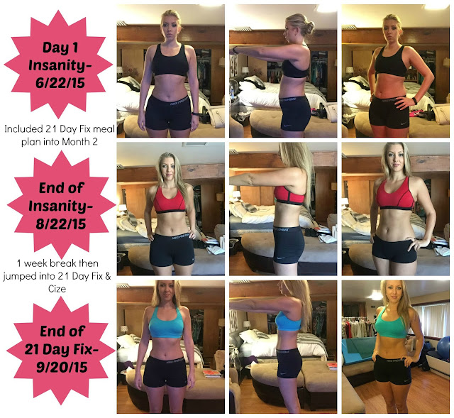 21 Day Fix results in women.