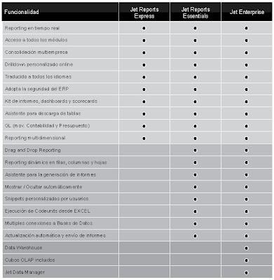 Cuadro Comparativo Soluciones Jet Reports