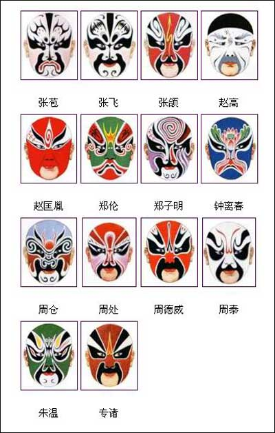 chinese opera makeup meaning. 表于, 发. \ chinese opera makeup meaning n