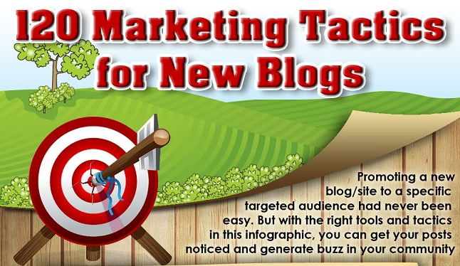120 Ways To Promote Your New Blog Or Website - #infographic