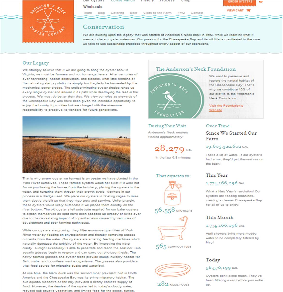 Oyster Farm quantifes environmental benefit water filtration.
