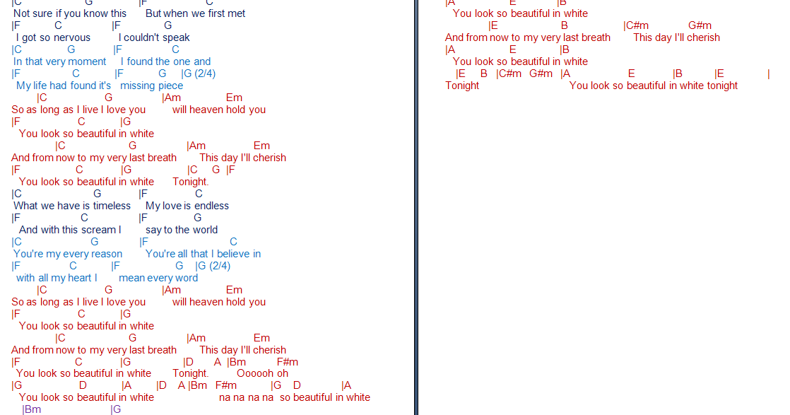 You Are So Beautiful Guitar Chords Image Collections Basic Guitar