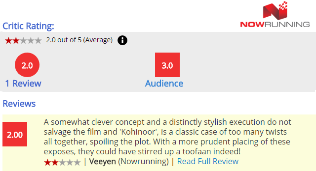 Read Kohinoor Full Movie Review on Now Running