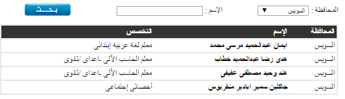 الان اعلان نتيجة مسابقة وزارة التربيه والتعليم 2015 بمحافظة السويس ,وبنى سويف المنيا- فى شهر فبراير