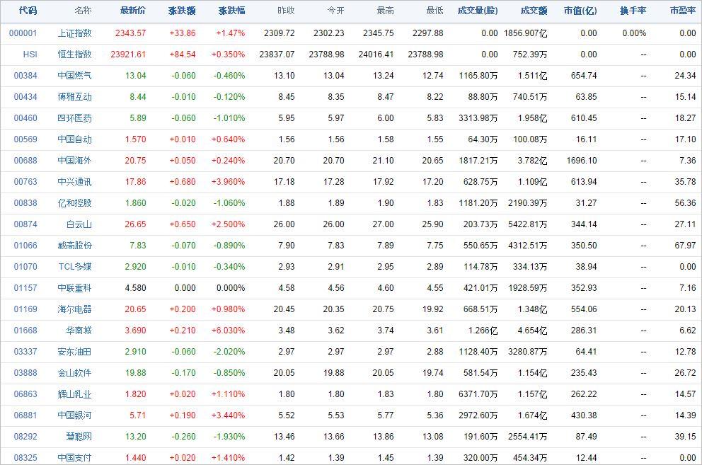 中国株コバンザメ投資ウォッチ銘柄watch20140924