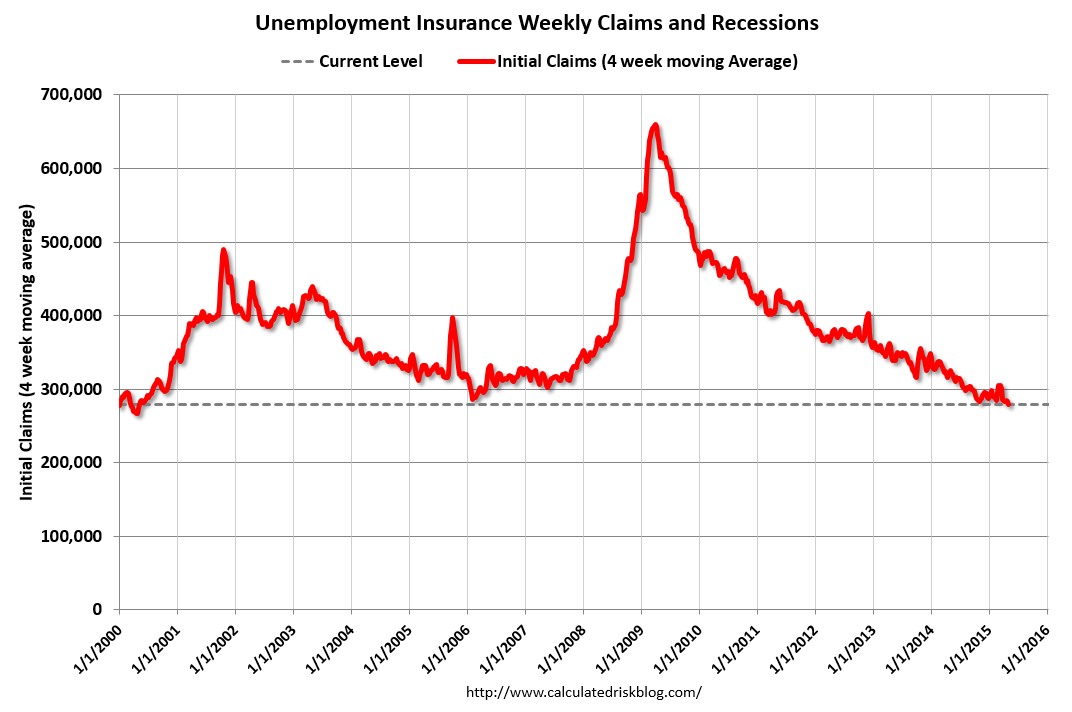 unemployment summary File an initial claim beware of fraudulent unemployment websitesalways ensure you are on our site when filing for benefits, changing your personal info.