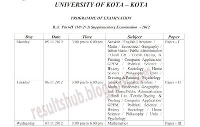 Kota University B.A. Part 2 Supplementary Exam