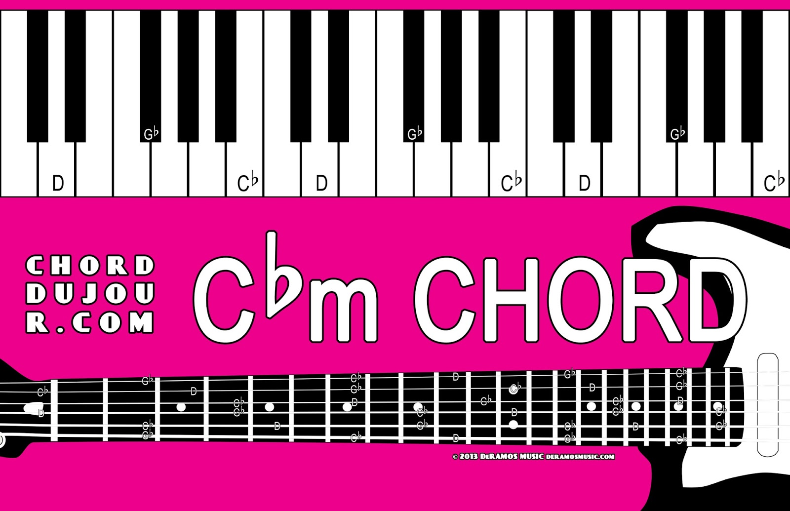 Chord du jour dictionary cbm chord the c flat minor chord name makes sense for some scales otherwise you want the bm chord here is an alternate non c e g spelling of the chord hexwebz Gallery