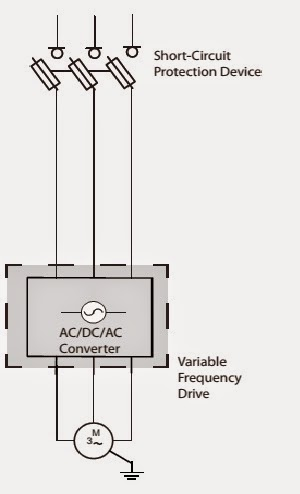 Soft Starters Vs Vfds Variable Frequency Drives Difference