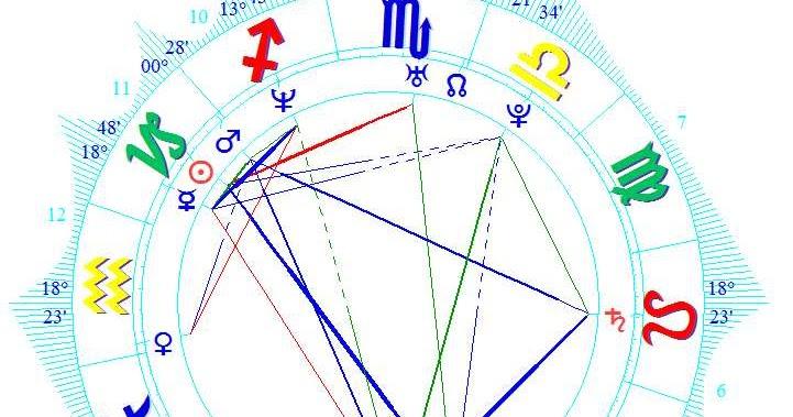 Enkelt Steinbukken Horoskop