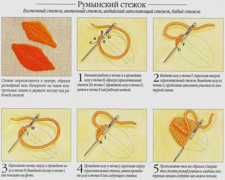 Техника вышивания бисером и основные виды швов (видео) 82