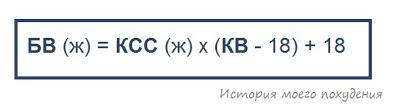 Формула биологического возраста (БВ) для женщин