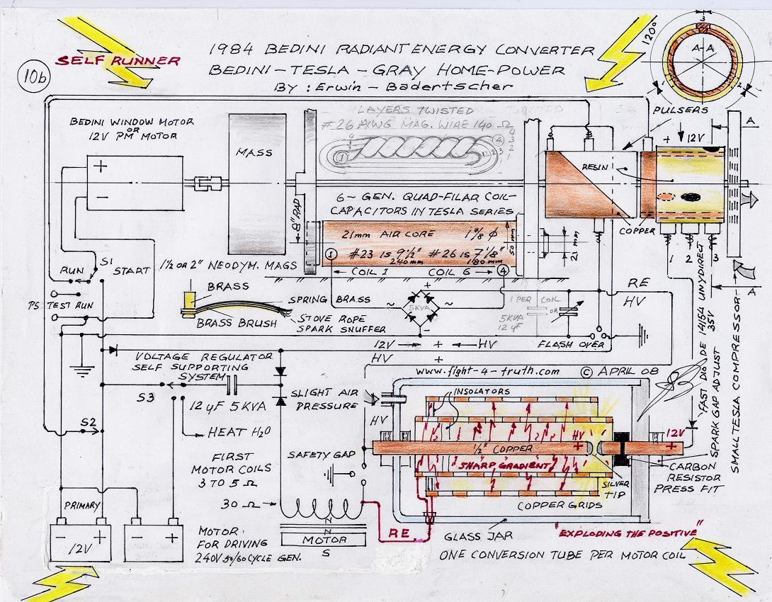 Bedini Free Radiant Energy Converter