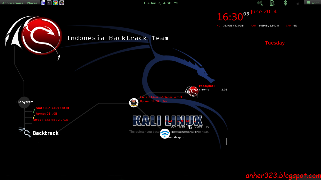 Tampilan Conky Indonesian Backtrack Team