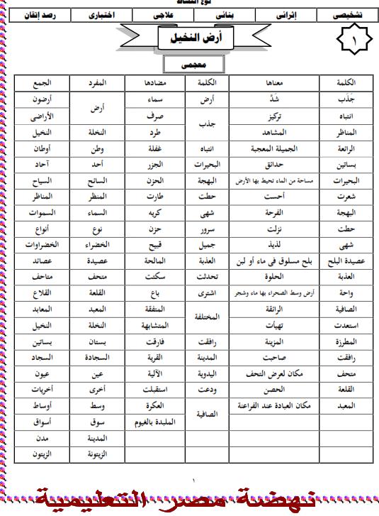 شيتات المجموعة المدرسية لمادة اللغة العربية للصف الثالث الابتدائى على هيئة صور للمشاهدة والتحميل The%2Bfirst%2Bunit%2B3%2Bprime_001