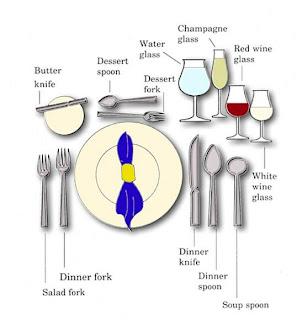 table+setting+%28chiasuanchong%29 Peralatan Makanan/Tableware (Bagian IV)