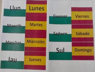 Grammazzle Flashcards Español Galés Días Days