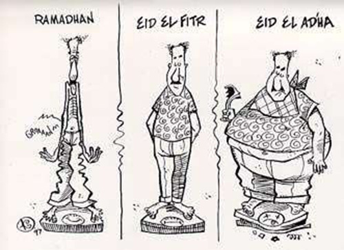 Funny Picture About Weight Of A Men Before Ramadan To The End Ramadan