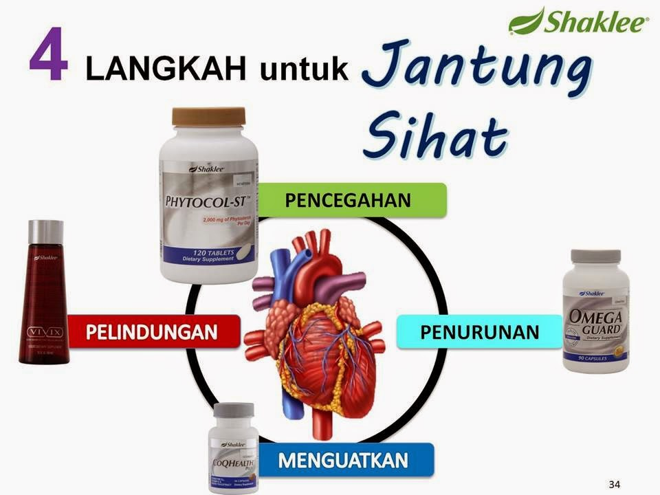 Shaklee malaysia, Klang,Pelabuhan Klang Selangor,Kota pendamar,Taman Sri Andalas, Murah, Shaklee Sihat, Set sendi, set gout, set darah tinggi, set kencing manis, set kolesterol, set asma