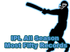 IPL All Season Most Fifty Records and Fastest Fifty Records